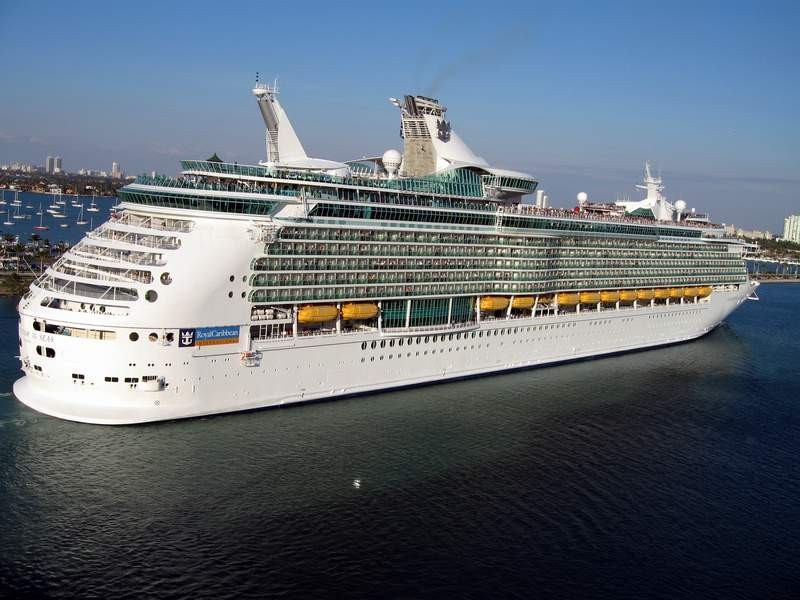 Influence Of Cruises On U. S. Economy